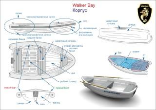 Waler Bay 10 Устройство корпуса