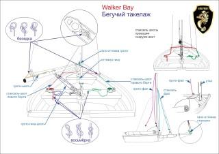 Waler Bay 10 Бегучий такелаж