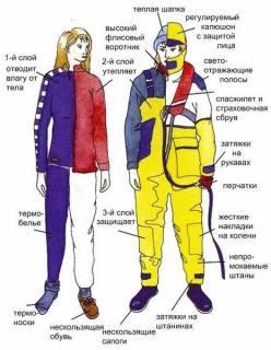 яхтенная одежда